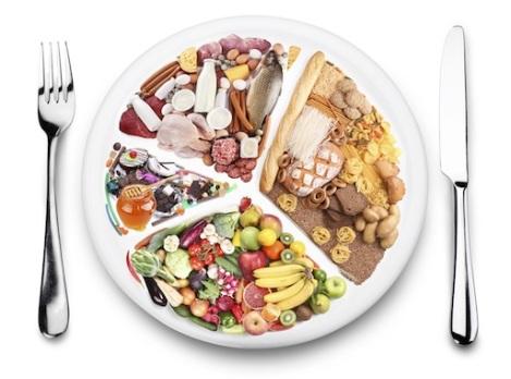dieta-alimentazione-bilanciamento-sostanze